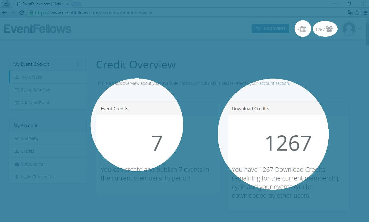 Credit Points System